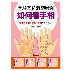 圖解掌紋清楚易懂 如何看手相-開運館(08)