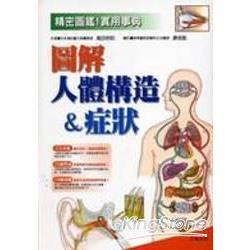 圖解人體構造&症狀