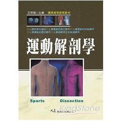 運動解剖學