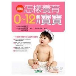 圖解怎樣養育0-12個月寶寶