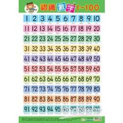 認識數字1-100