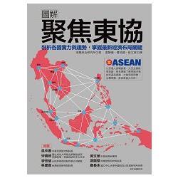 聚焦東協:剖析各國實力與趨勢,掌握最新經濟布局關鍵