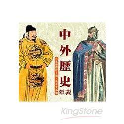 中外歷史年表