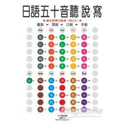 日語五十音聽.說.寫(附1CD)