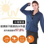 (男女適穿)台灣製立領款抗UV防曬外套 (丈青-L)