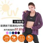 (男女適穿)台灣製立領款抗UV防曬外套 (深紫-XL)