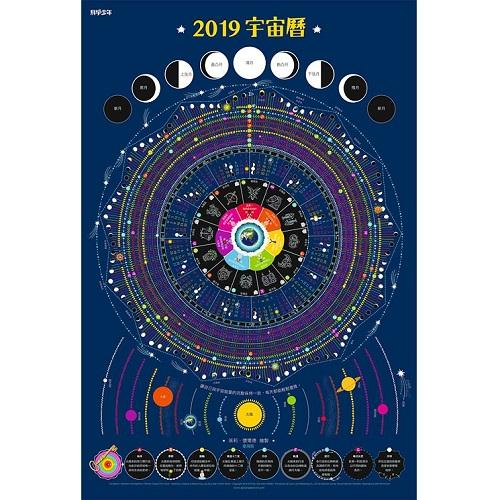 2019星關鍵:水逆、日月食、木星入射手