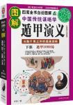 圖解遁甲演義 下部:遁甲1080局(簡體書)