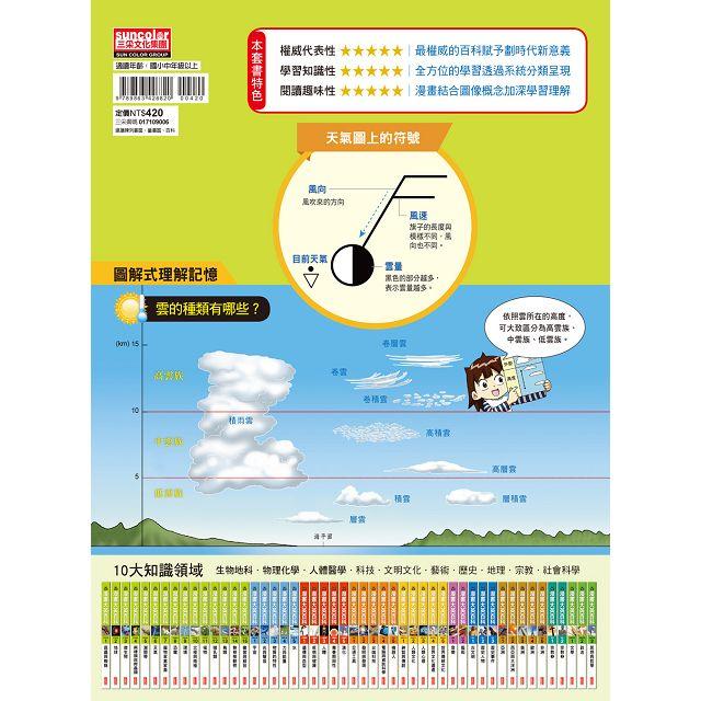 漫畫大英百科【生物地科6】:天氣