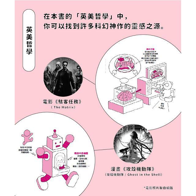 哲學超圖解2【中國、日本、歐美當代哲學篇】:中西72哲人x 190哲思,600幅可愛漫畫秒懂深奧哲學,讓靈魂更自由!