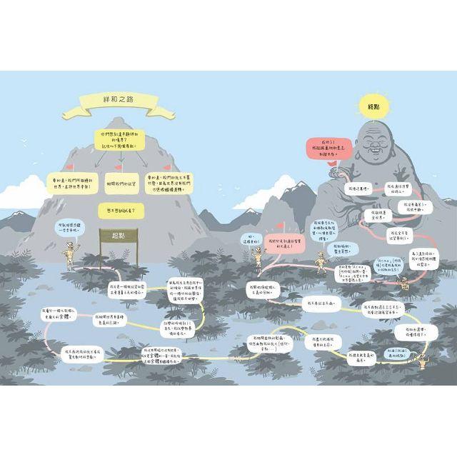 雲端上的哲學家:和10位哲學天才時空連線,暢聊幸福!