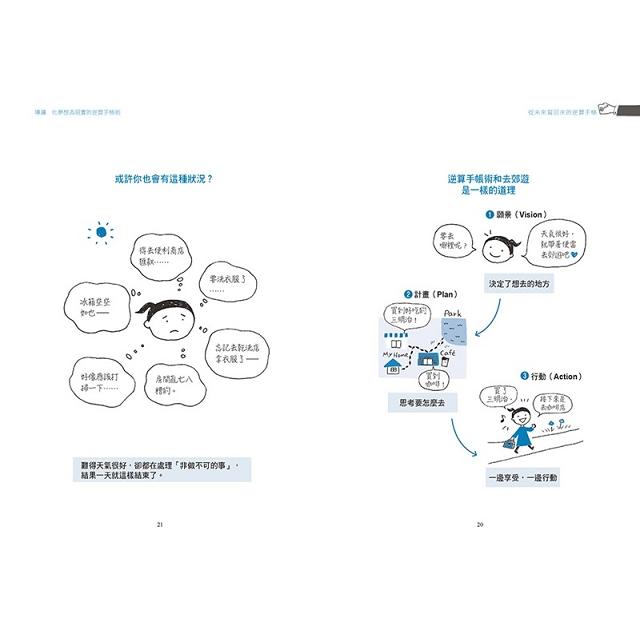 從未來寫回來的逆算手帳:利用「想像願景→計畫→行動」的反推習慣,讓你目標不失焦、心情不煩躁、做事不拖延
