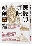 佛像與寺院解剖圖鑑