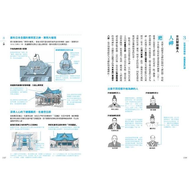 日本神樣解剖圖鑑:60尊神明履歷表,掌握眾神的起源、性格與保佑項目!