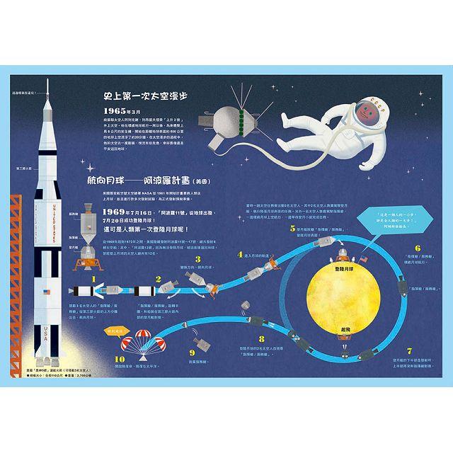 原來太空是這樣子啊!