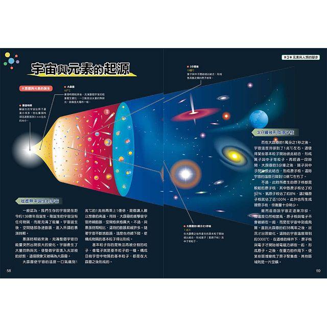 元素週期表超圖鑑:組成世界的微小存在