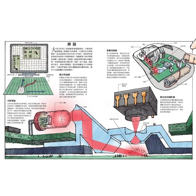 科技的奧祕:從螺絲釘到機器人的原理大透視