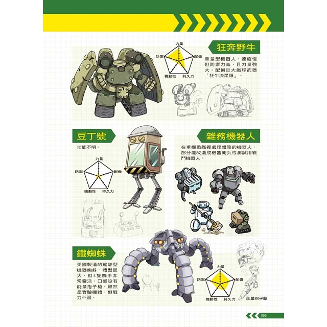 X機器人戰隊:(13)完全設定集