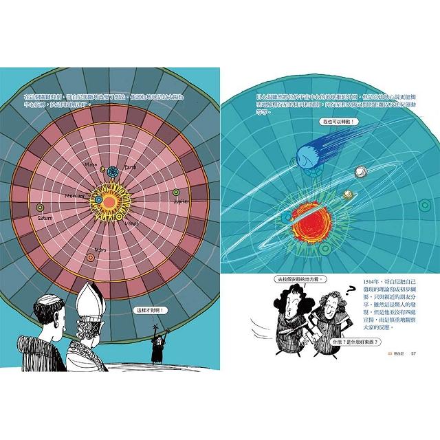 改變人類命運的科學家們【之一】:從哥白尼到牛頓,地球依然在轉動