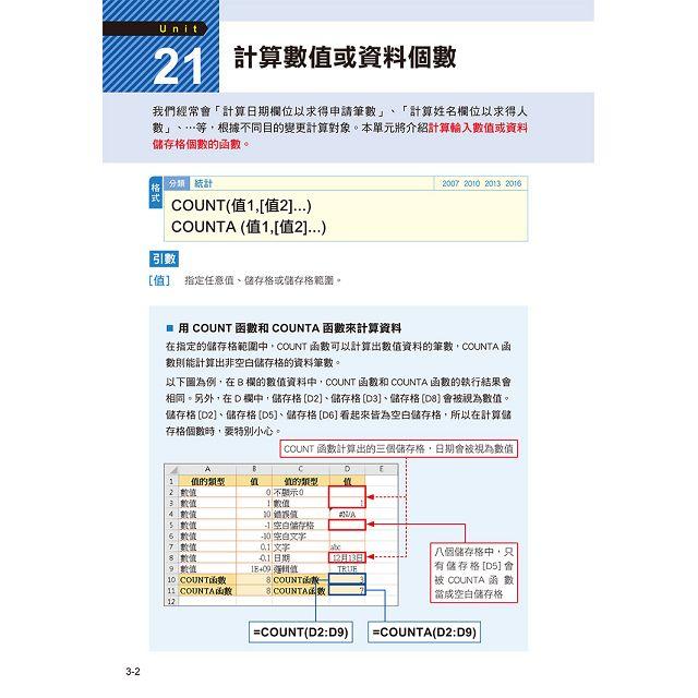 職場必備超省時 Excel 函數便利技 效率UP