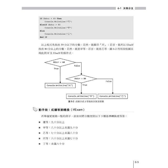 Visual Basic程式設計開發實務