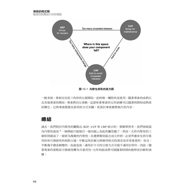無瑕的程式碼 : 整潔的軟體設計與架構篇