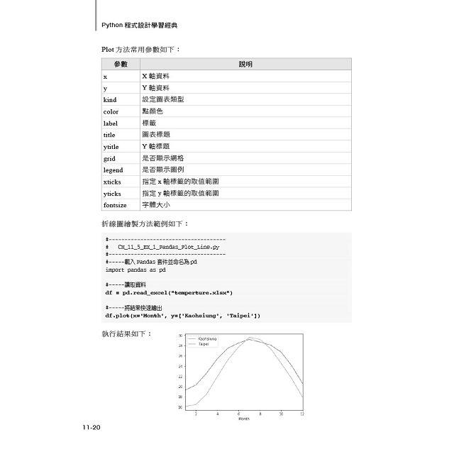 Python程式設計學習經典:工程分析x資料處理x專案開發
