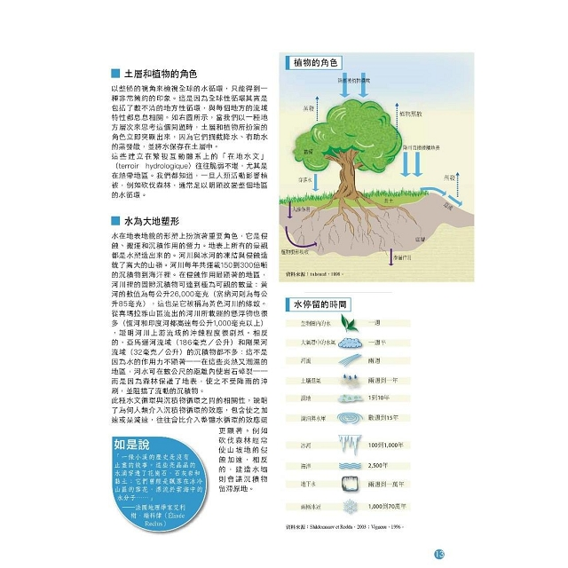 水資源的世界地圖:保護與共享人類的共同資產