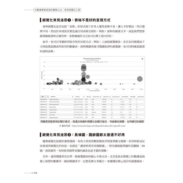 大數據專案經理的實戰心法:善用視覺化工具