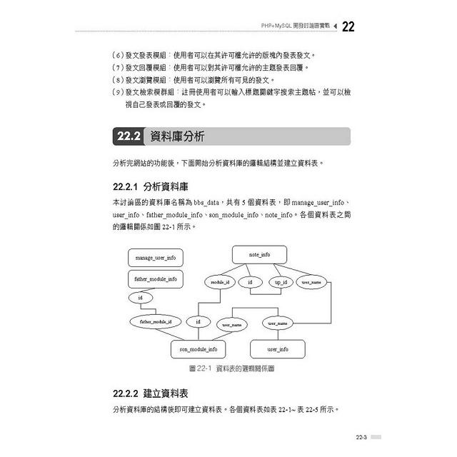 PHP7極峰攻略:全方位精悉網站開發高手指南