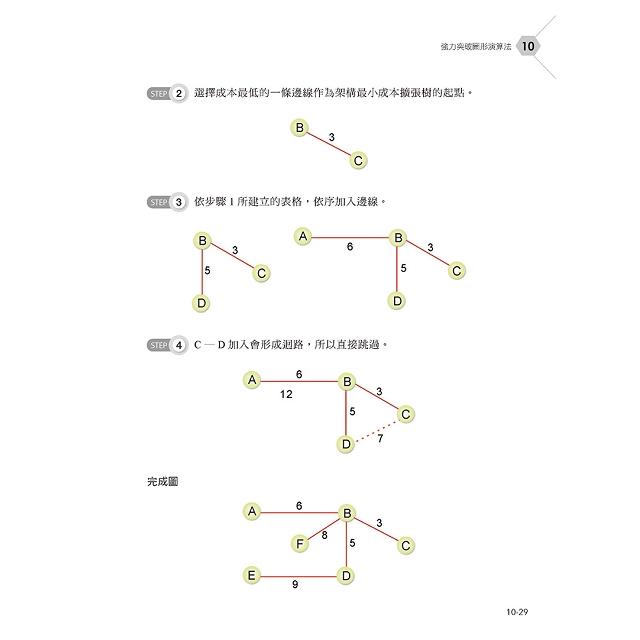 圖說演算法:使用C#