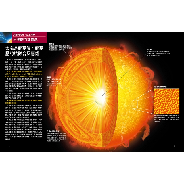 太陽系大圖鑑:徹底解說太陽系的成員以及從誕生到未來的所有過程!