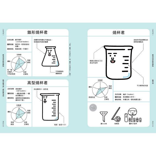 燒杯君和他的夥伴:愉快的實驗器材圖鑑