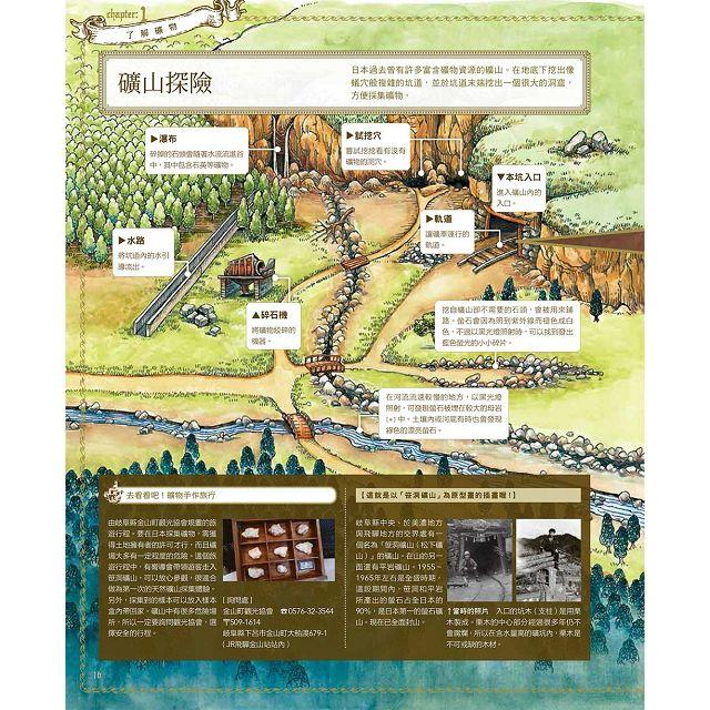 超詳盡礦物百科!礦物與它們的產地