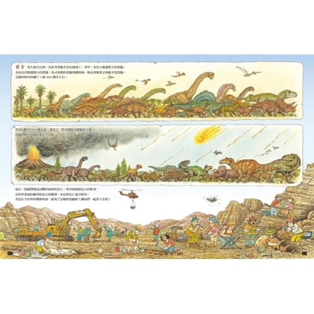 世界恐龍發現地圖