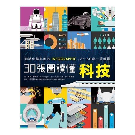 知識化繁為簡的INFOGRAPHIC:30張圖讀懂科技