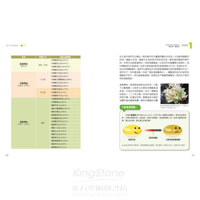 吃對了,永遠都健康!(全新封面再上市):台灣首位自然醫學醫師的「不生病」飲食法則,在家煮、出外吃都