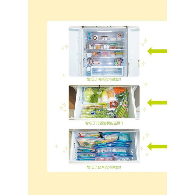 瘦身冰箱:冰箱裡的東西=你的身體