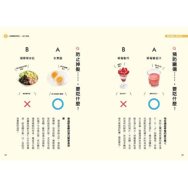 營養素圖鑑與飲食技巧