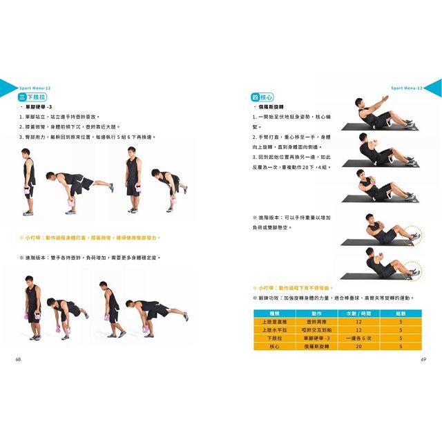 強效燃脂瘦身營:功能性健身訓練套餐