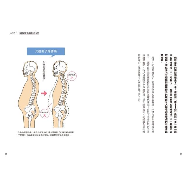 深蹲法則:3日1次.1次3分的科學運動法,燃燒體脂肪X增長肌肉量!