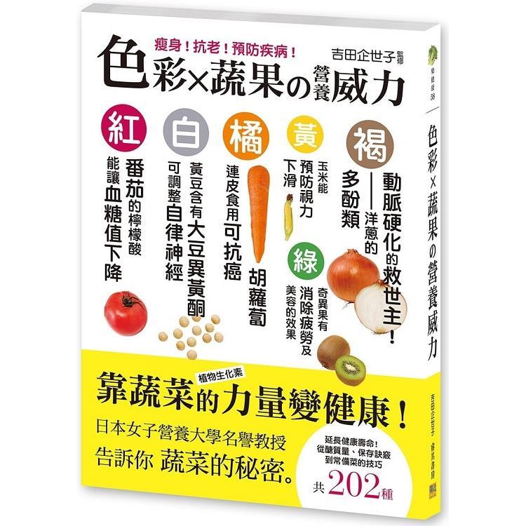 色彩X蔬果的營養威力