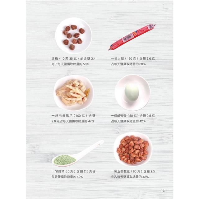 飲食新煮張:少油、少鹽、少糖,幫助身體斷捨離