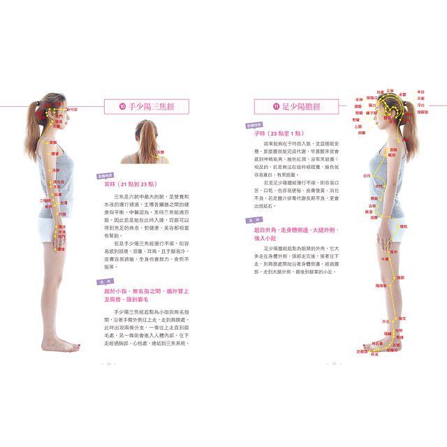 拍拍瘦(超值套組):跟著美女中醫這樣做淋巴排毐.消除水腫.局部塑身.擊退橘皮(一書+一支魔法拍拍棒)