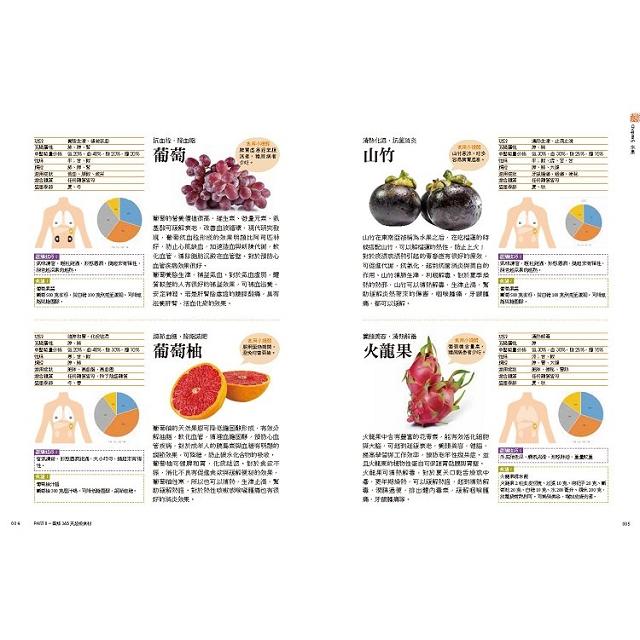 365日日食材&藥膳事典:中醫教你用200種日常食材/藥材+300道料理對症食療,節氣調養,改變體質