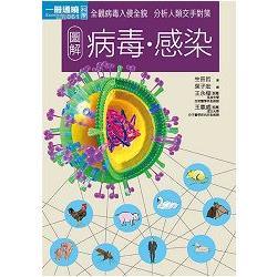 圖解病毒.感染