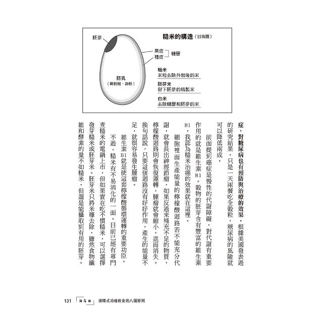 濟陽式癌症飲食法【全新修訂版】