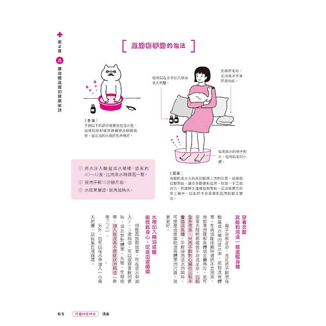 女生要好好的:用一張圖,學會美麗健康祕訣
