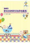 中文版新生兒神經行為評估量表