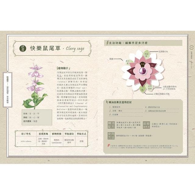 中醫芳療百科:150種精油×8大體質,調理改善策略